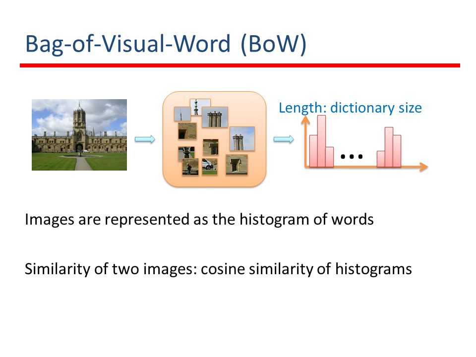 Bag-of-Visual-Word (BoW)