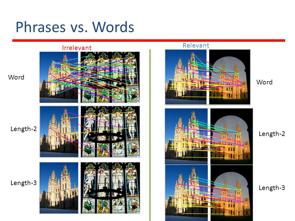 Phrases vs. Words Relevant Irrelevant Word Word Length-2 Length-2