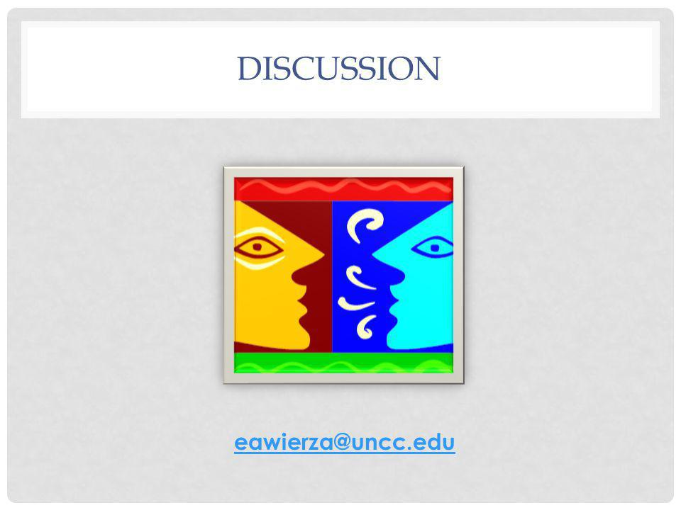 Discussion eawierza@uncc.edu