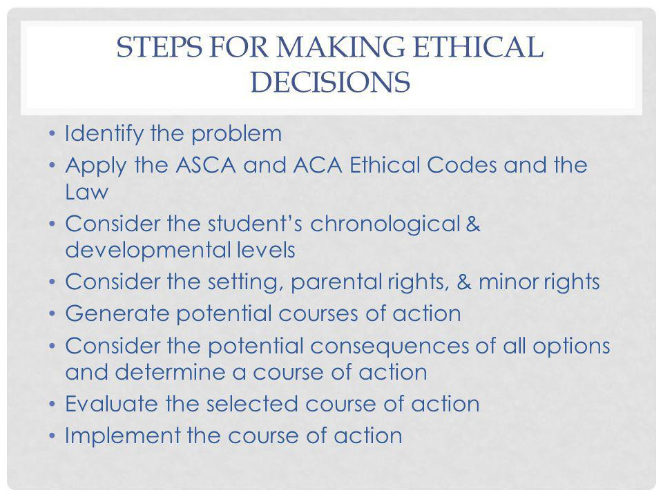Steps for making Ethical Decisions