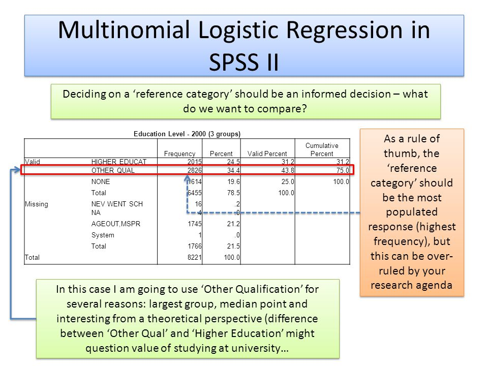 Multinomial Logistic Regression in SPSS II