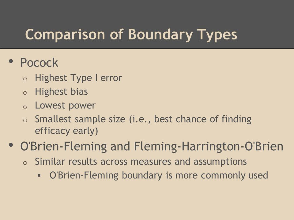 Comparison of Boundary Types