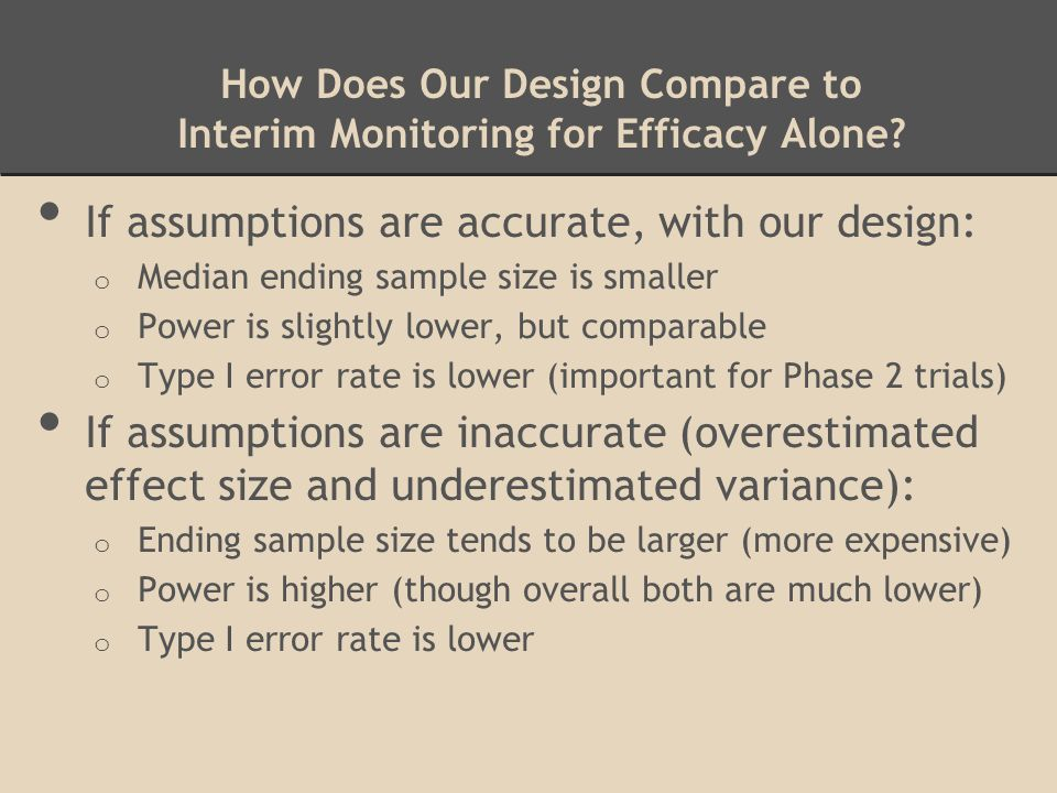 How Does Our Design Compare to Interim Monitoring for Efficacy Alone