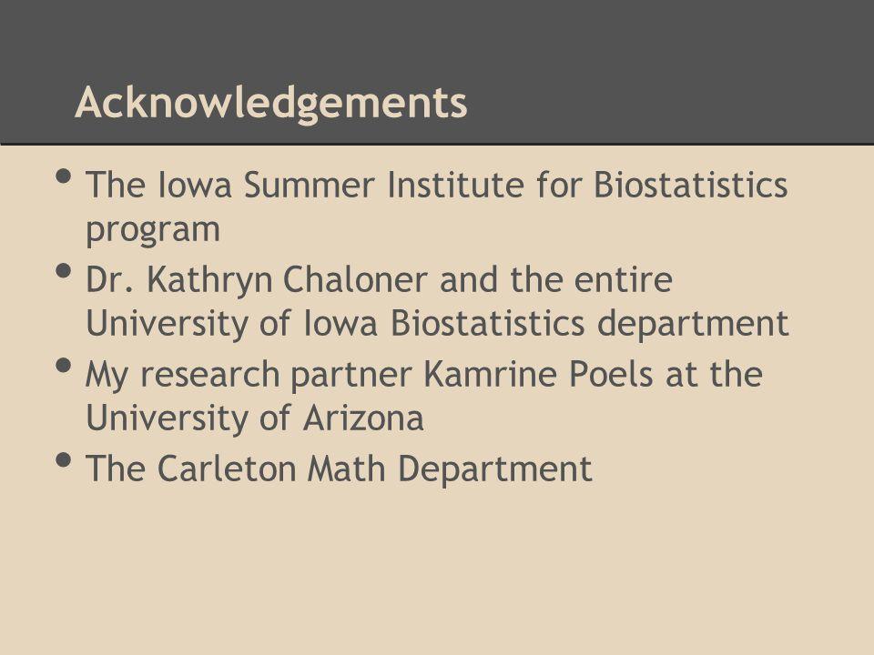 Acknowledgements The Iowa Summer Institute for Biostatistics program