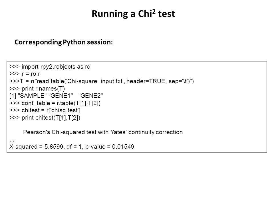 Running a Chi2 test Corresponding Python session: