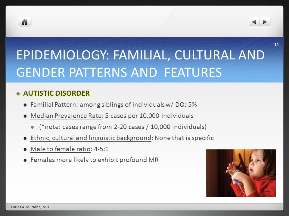 EPIDEMIOLOGY: FAMILIAL, CULTURAL AND GENDER PATTERNS AND FEATURES