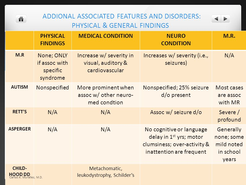 ADDIONAL ASSOCIATED FEATURES AND DISORDERS: PHYSICAL & GENERAL FINDINGS