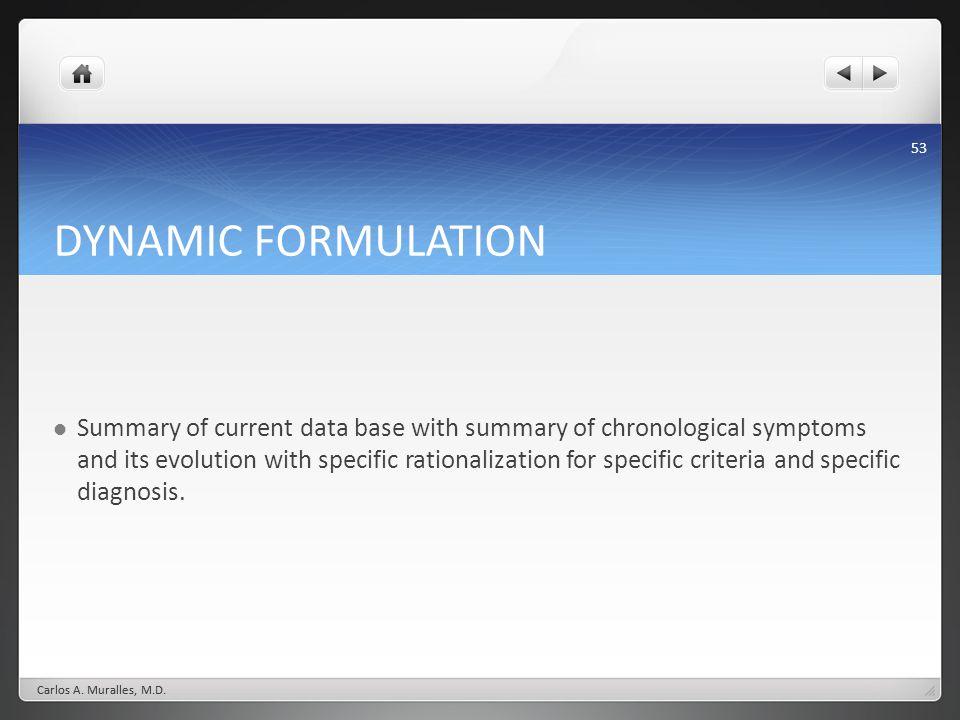 DYNAMIC FORMULATION