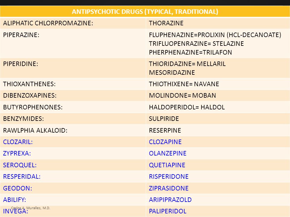 ANTIPSYCHOTIC DRUGS (TYPICAL, TRADITIONAL)