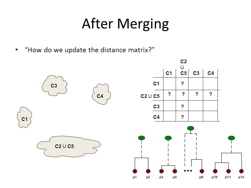After Merging How do we update the distance matrix C2 U C5 C1 C3 C4