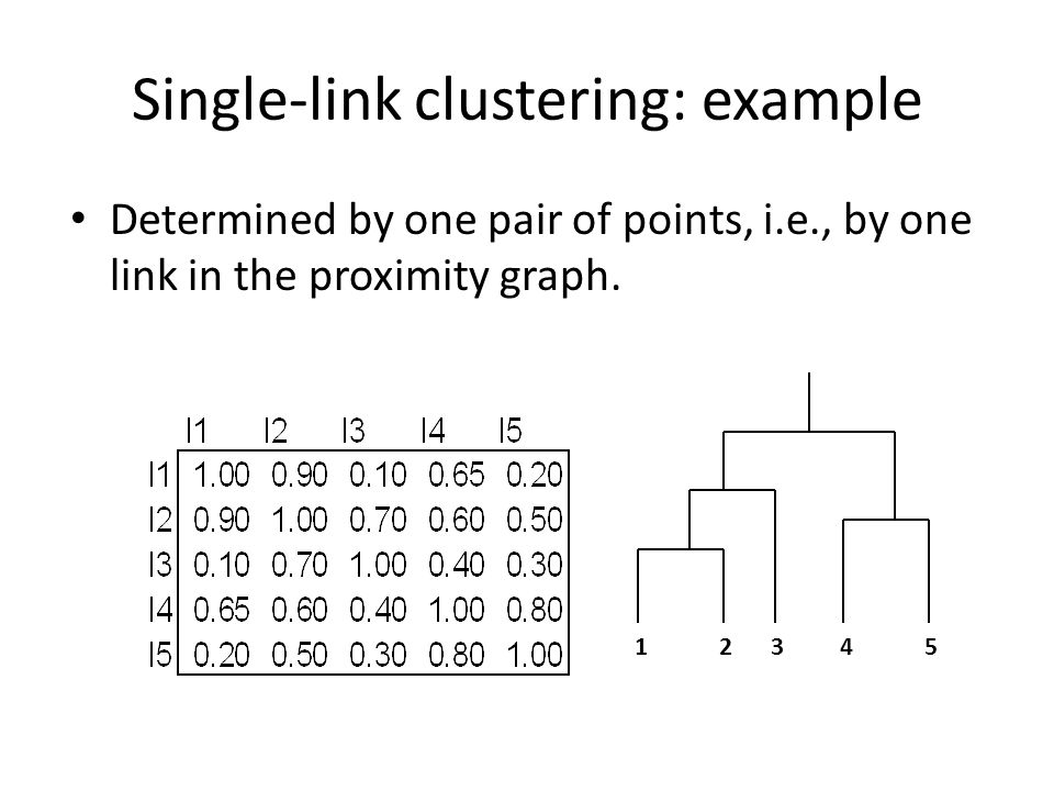 Single-link clustering: example