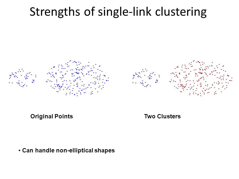 Strengths of single-link clustering