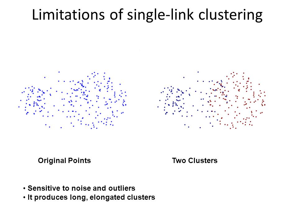 Limitations of single-link clustering