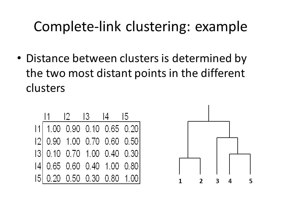 Complete-link clustering: example