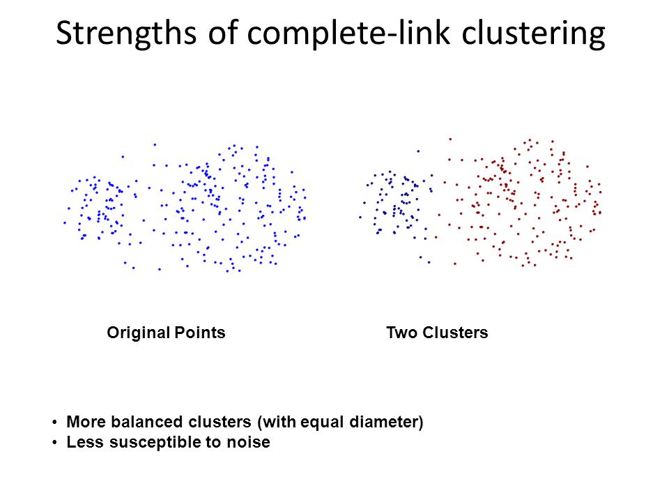 Strengths of complete-link clustering