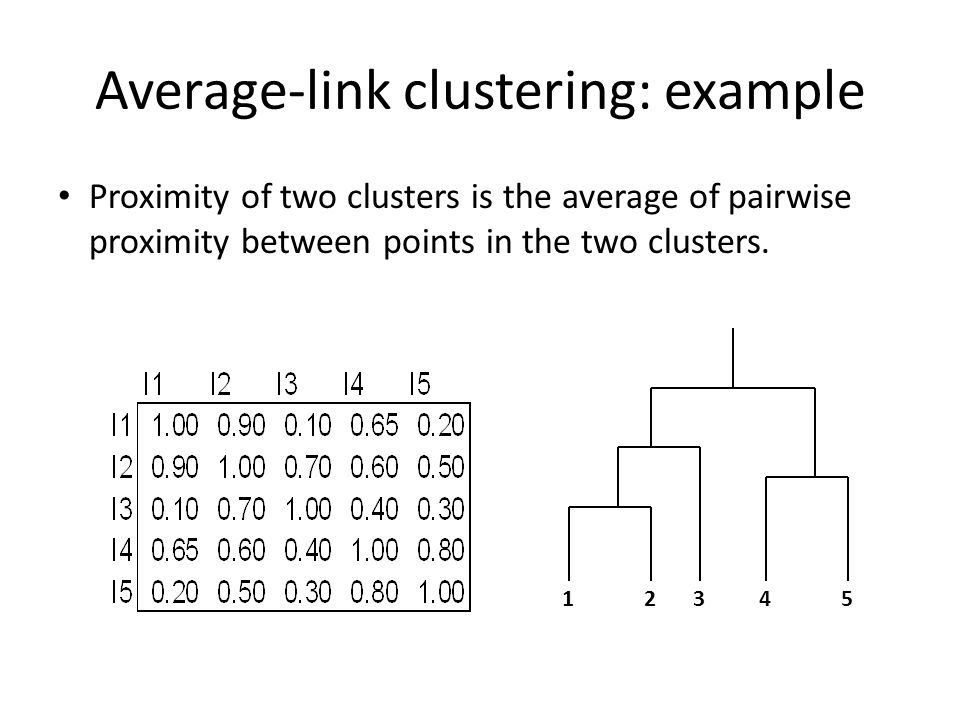 Average-link clustering: example