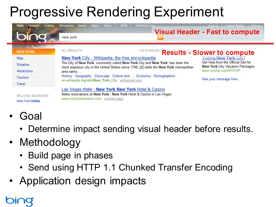 Progressive Rendering Experiment