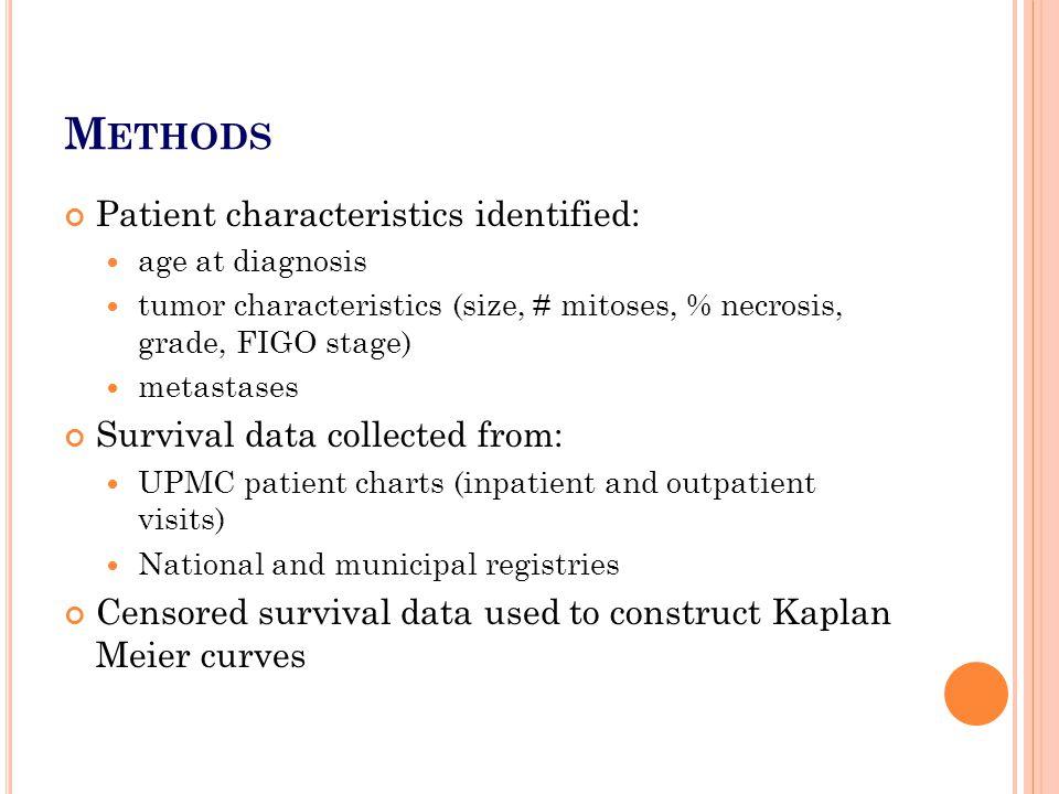 Methods Patient characteristics identified: