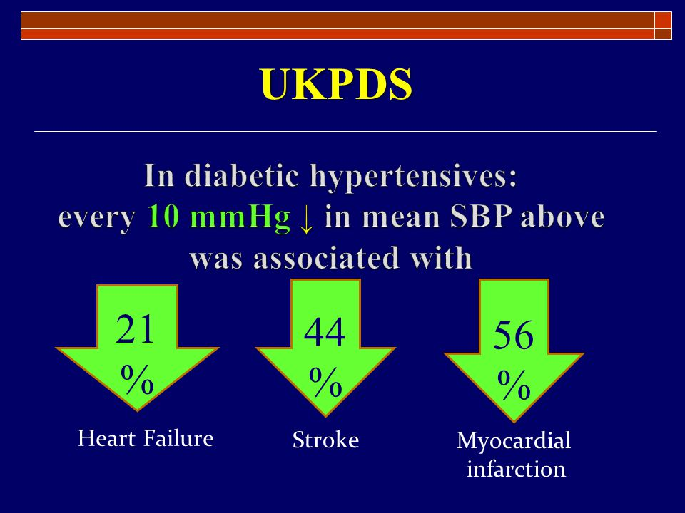 3/31/2017 2:34:36 PM UKPDS. In diabetic hypertensives: every 10 mmHg ↓ in mean SBP above was associated with.