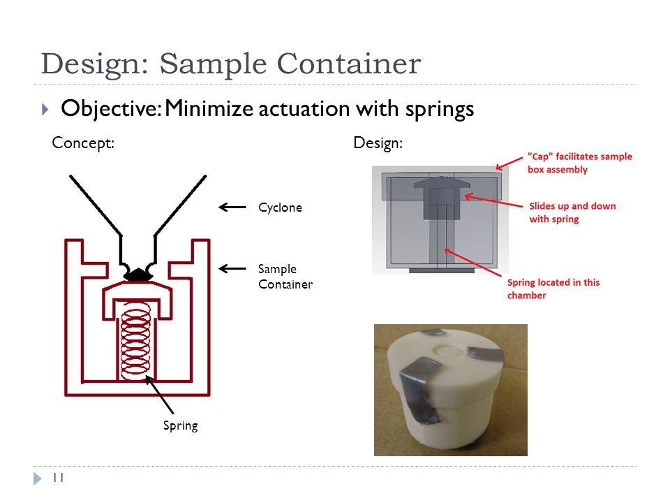 Design: Sample Container
