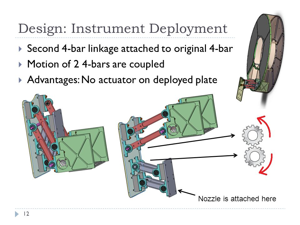Design: Instrument Deployment