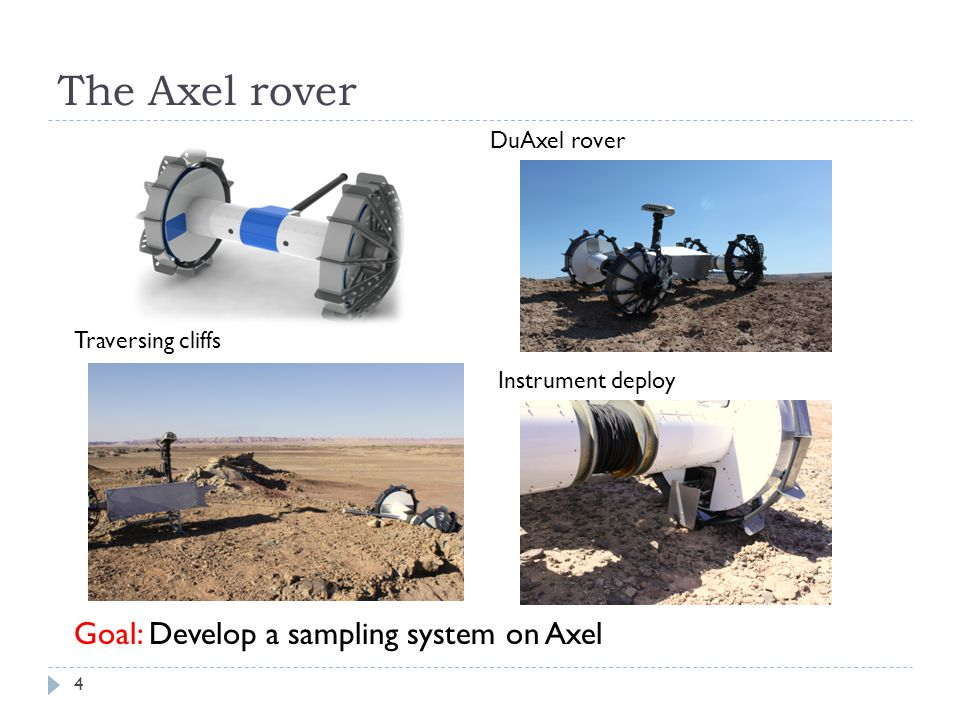 The Axel rover Goal: Develop a sampling system on Axel DuAxel rover