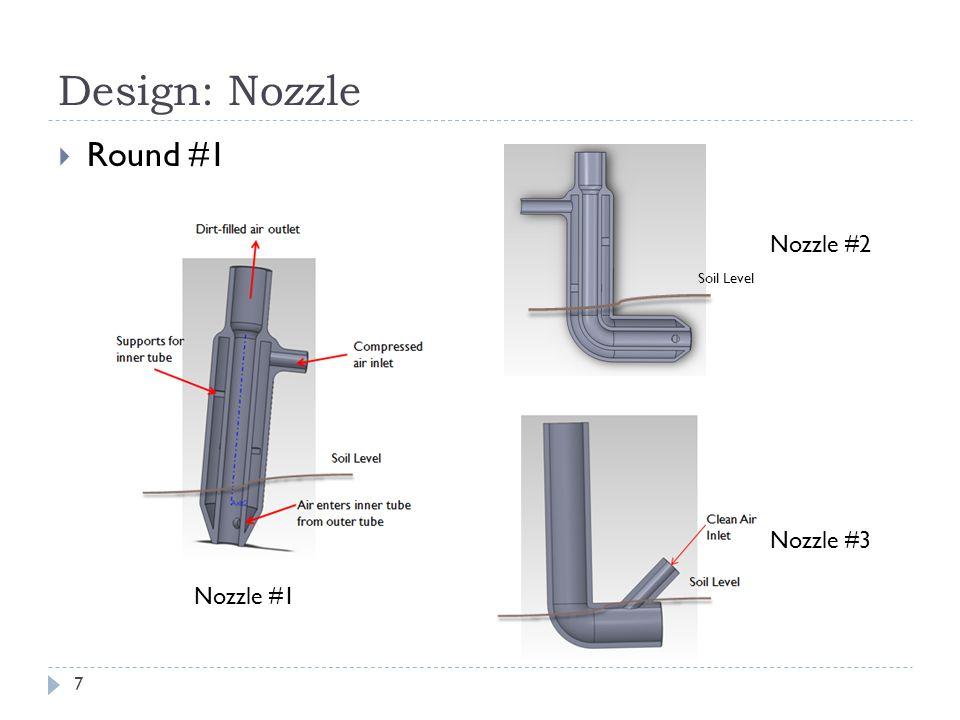 Design: Nozzle Round #1 Nozzle #2 Soil Level Nozzle #3 Nozzle #1