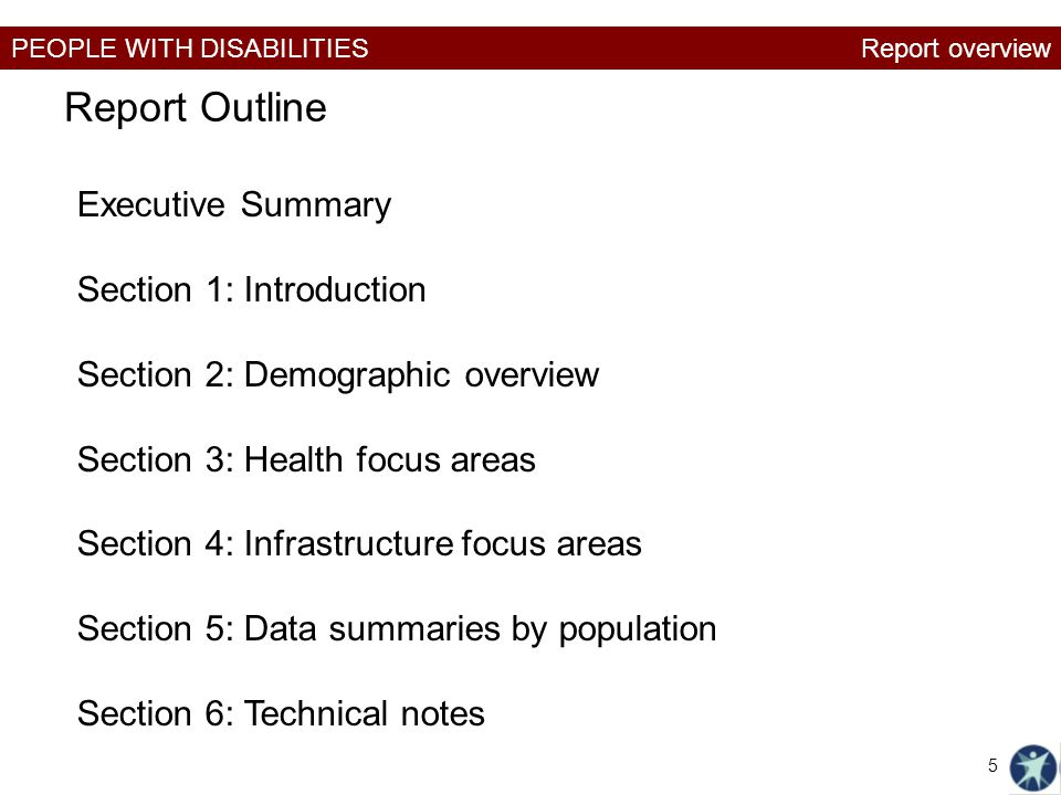 Report Outline Executive Summary Section 1: Introduction
