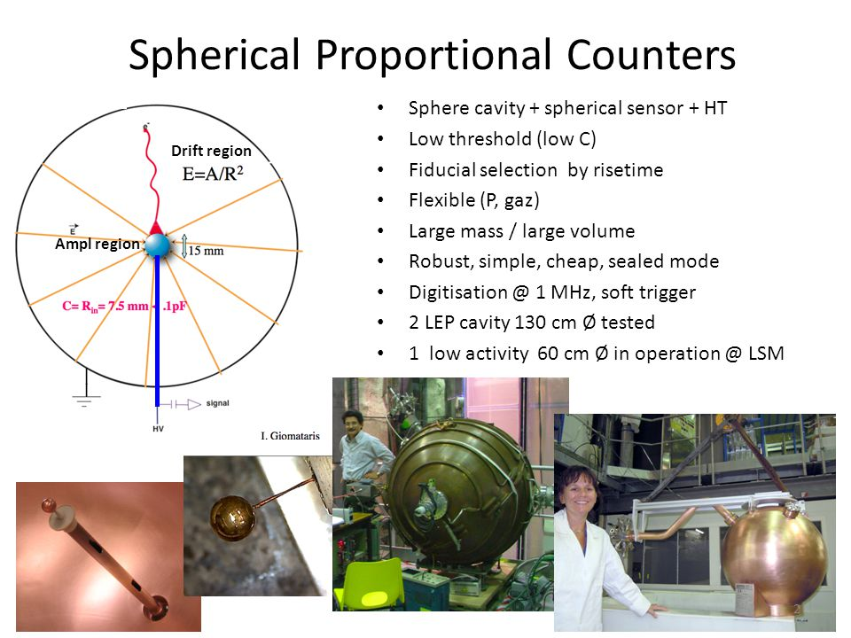 Spherical Proportional Counters