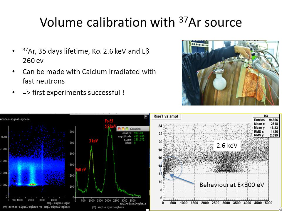 Volume calibration with 37Ar source