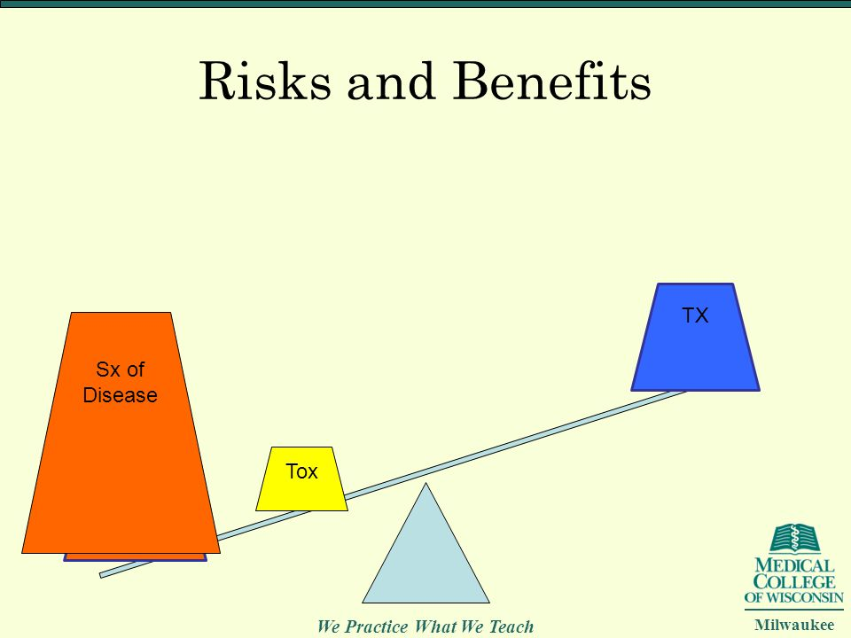 Risks and Benefits TX Sx of Disease SX of Disease Tox