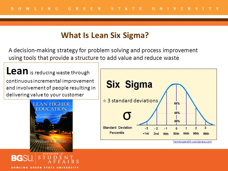 σ Lean is reducing waste through What Is Lean Six Sigma