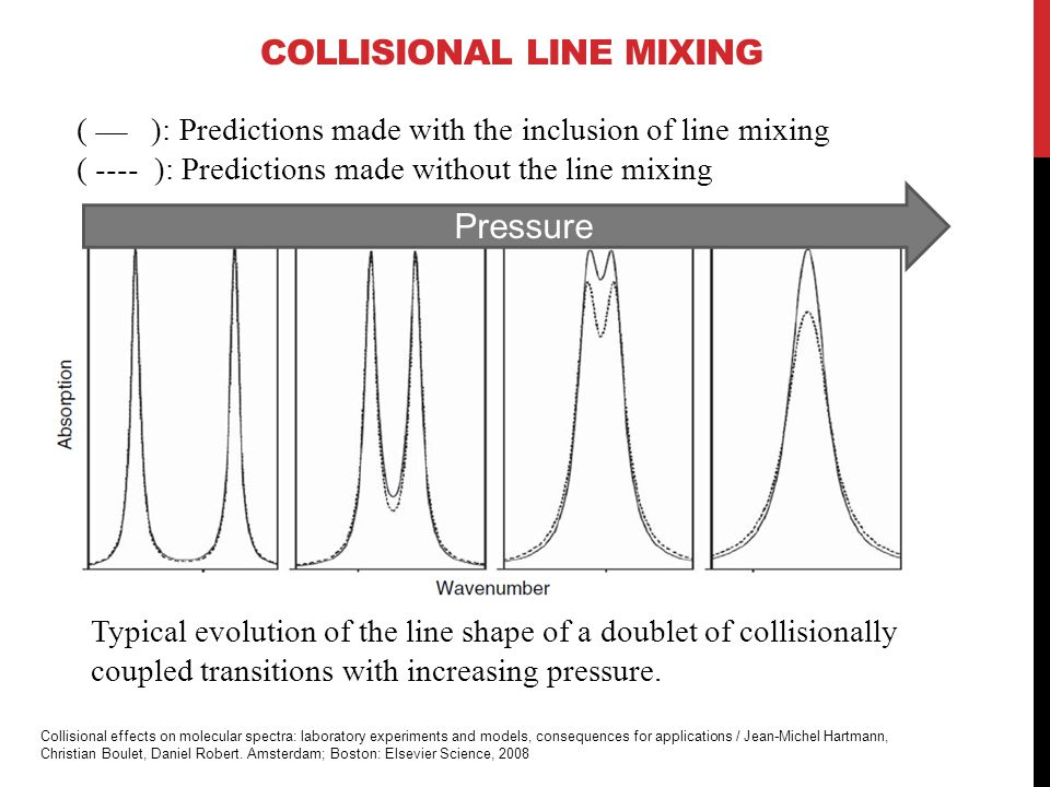 Collisional line mixing