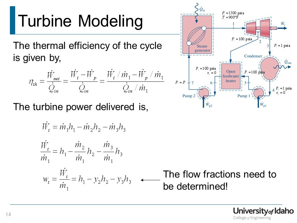 Turbine Modeling The thermal efficiency of the cycle is given by,