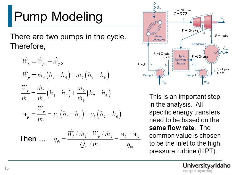Pump Modeling There are two pumps in the cycle. Therefore, Then ...