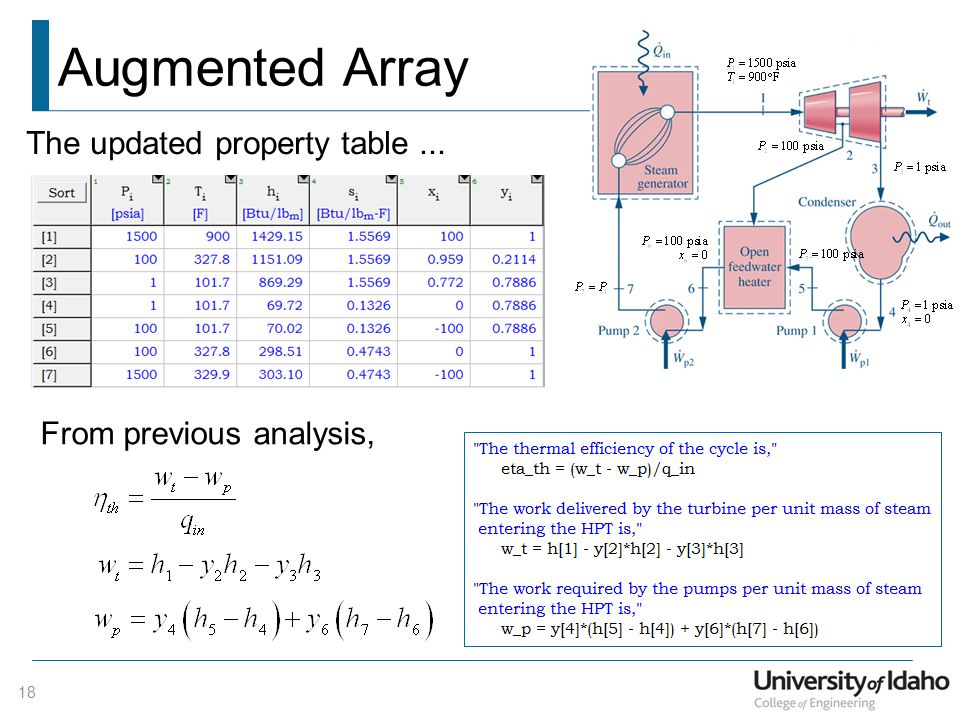 Augmented Array The updated property table ... From previous analysis,