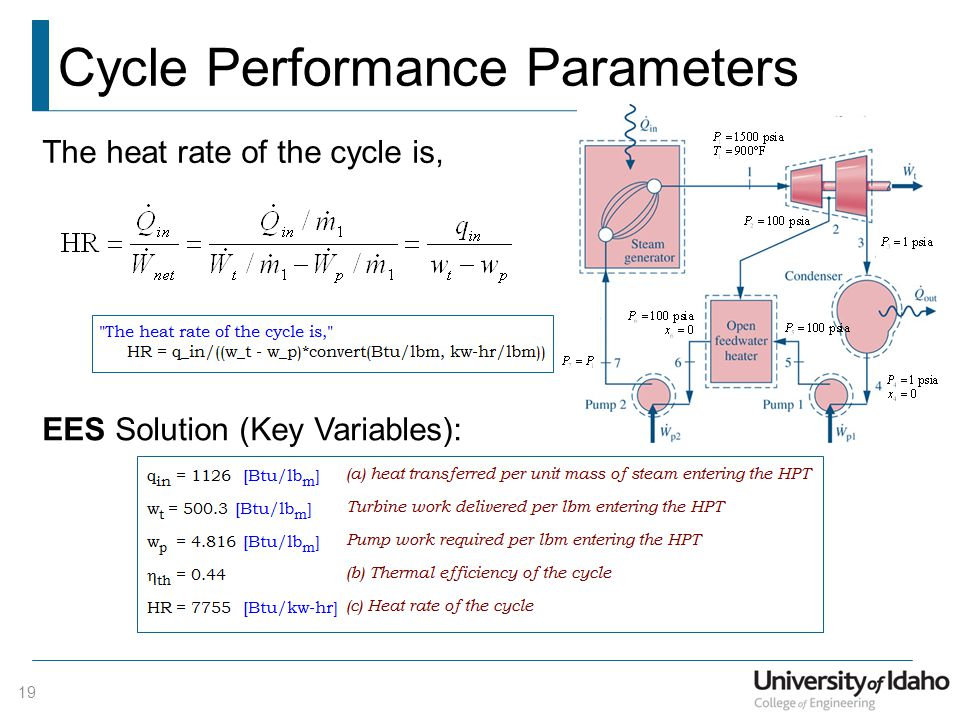Cycle Performance Parameters