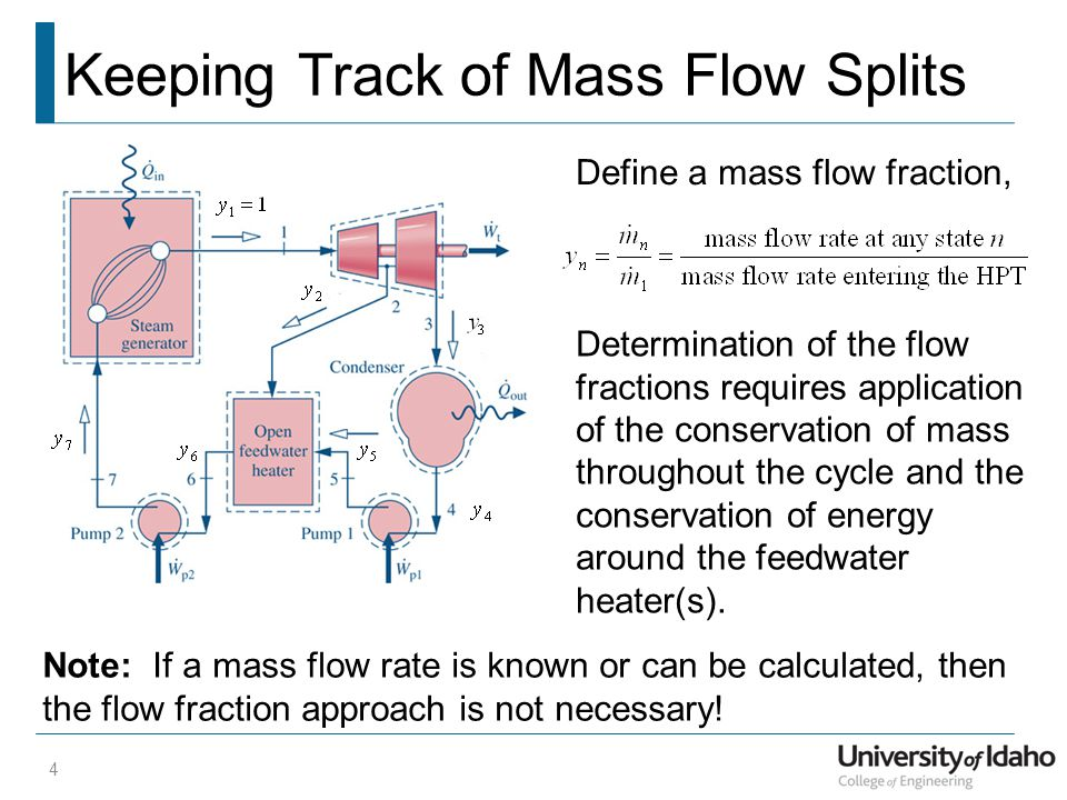 Keeping Track of Mass Flow Splits