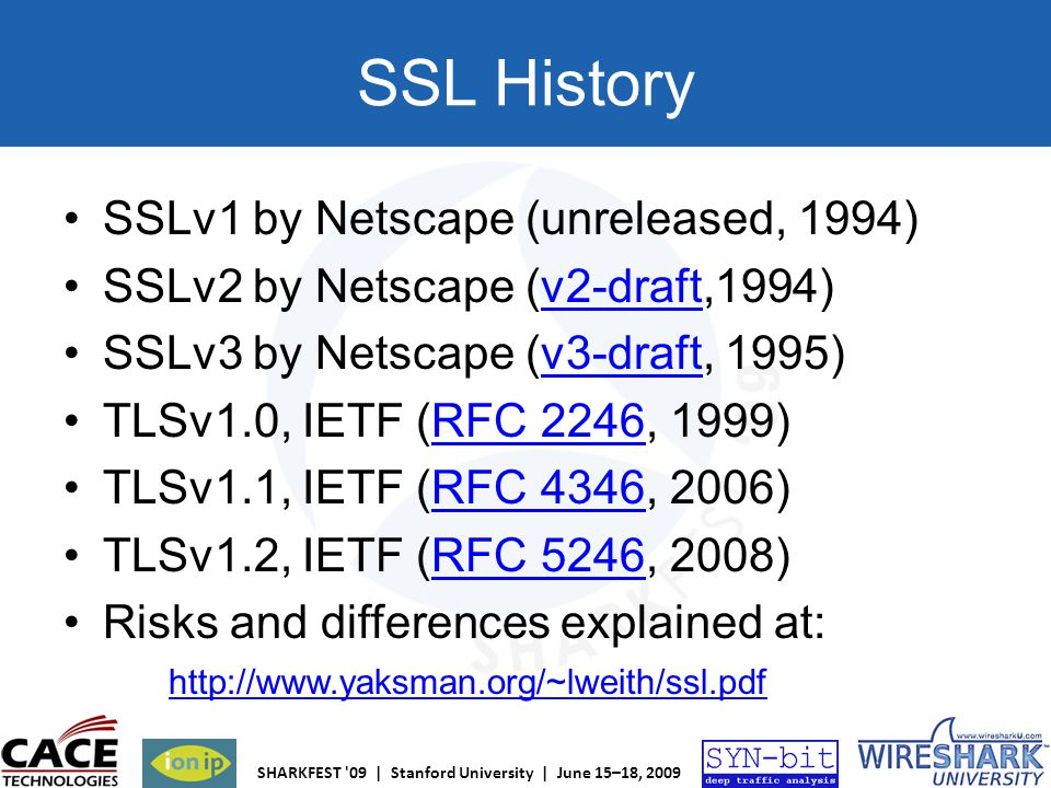 SSL History SSLv1 by Netscape (unreleased, 1994)