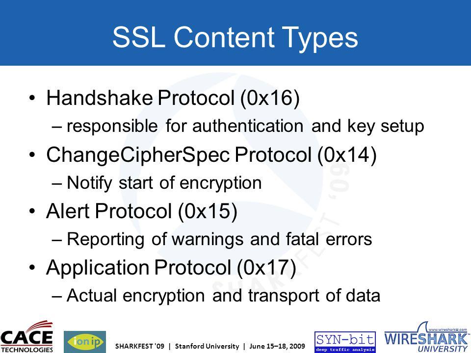 SSL Content Types Handshake Protocol (0x16)