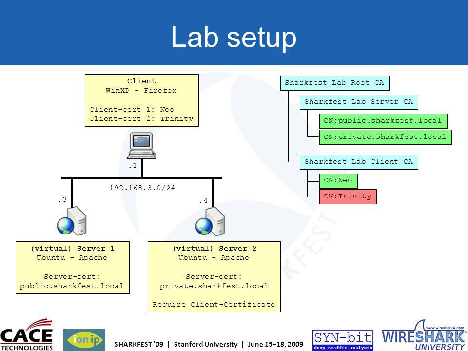 Lab setup Client WinXP - Firefox Client-cert 1: Neo