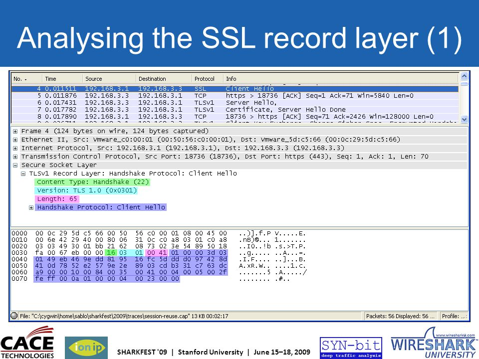 Analysing the SSL record layer (1)