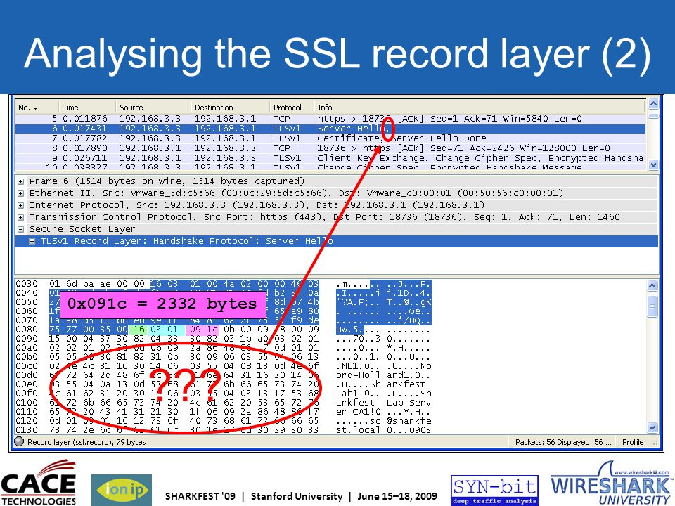 Analysing the SSL record layer (2)