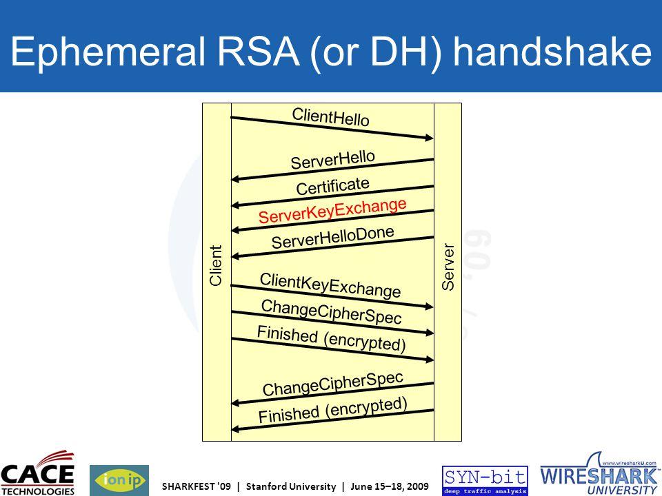 Ephemeral RSA (or DH) handshake