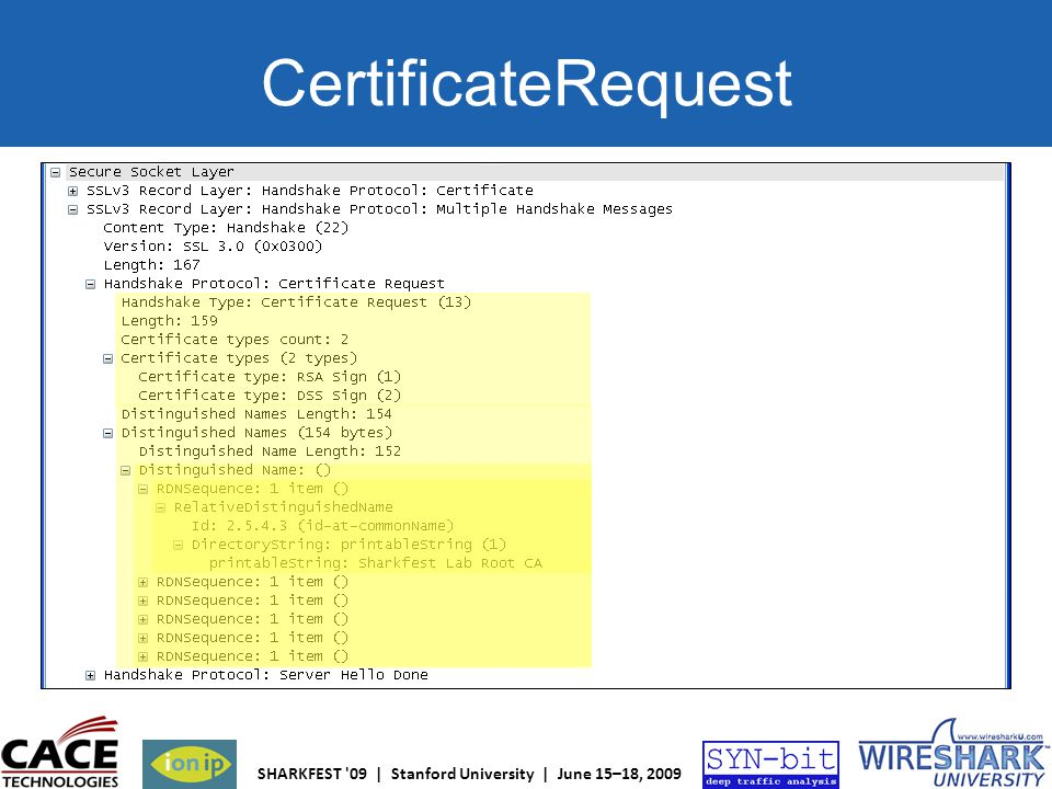 CertificateRequest