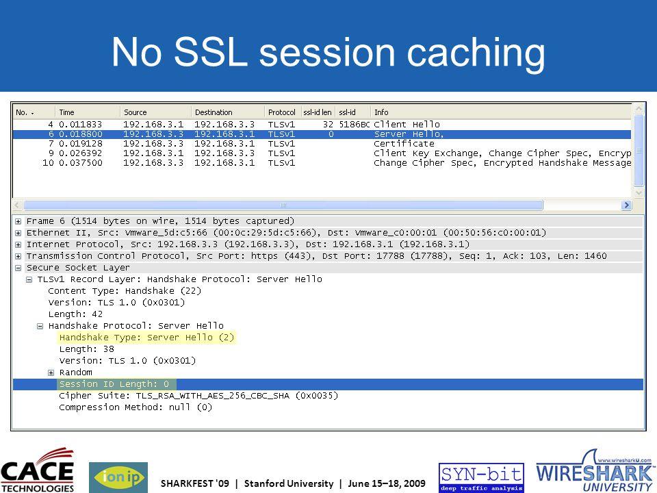 No SSL session caching