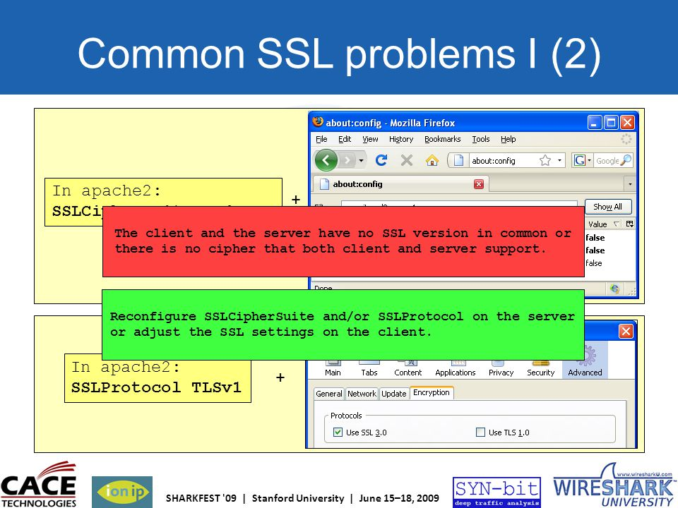 Common SSL problems I (2)