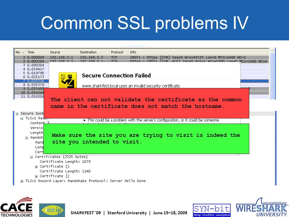 Common SSL problems IV The client can not validate the certificate as the common name in the certificate does not match the hostname.