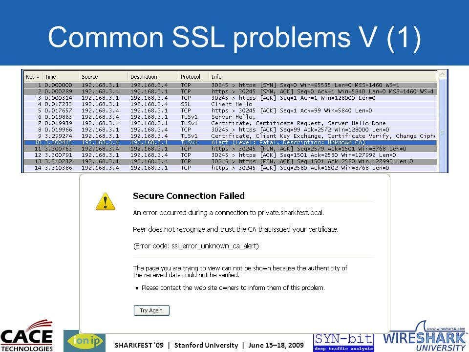 Common SSL problems V (1)