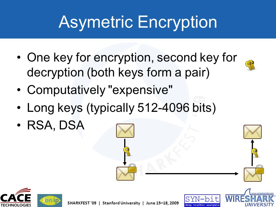 Asymetric Encryption One key for encryption, second key for decryption (both keys form a pair) Computatively expensive